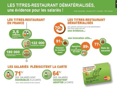 E-Tickets Restaurants