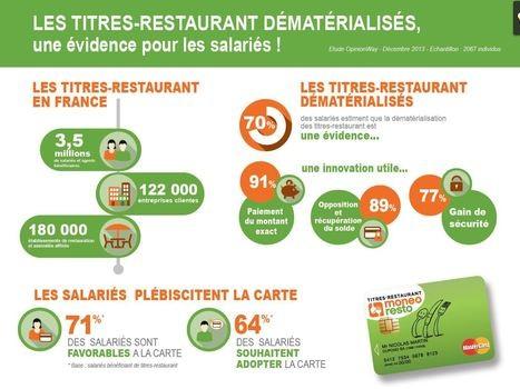 E-Tickets Restaurants