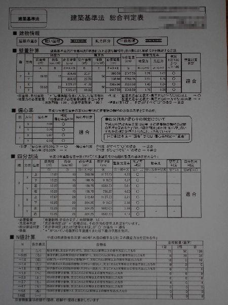 地震力・風圧力による耐力計算書