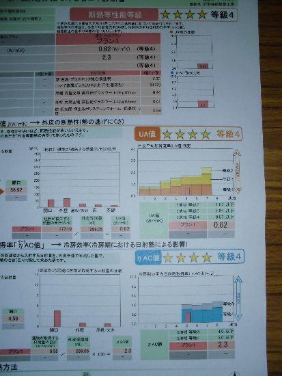 断熱性能等等級4の計算書を提示