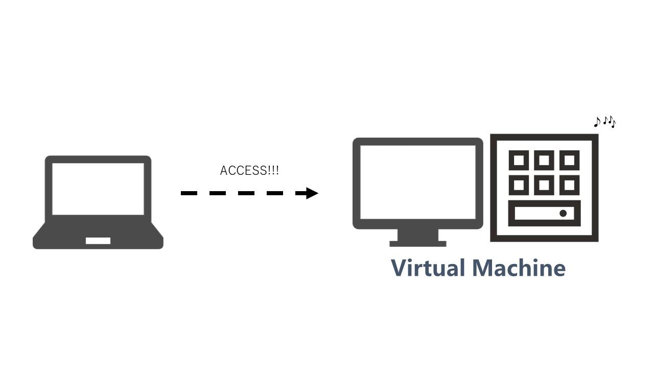 Windows端末からLinuxサーバーにデスクトップ接続をする