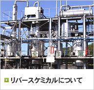 廃油 再生 加工