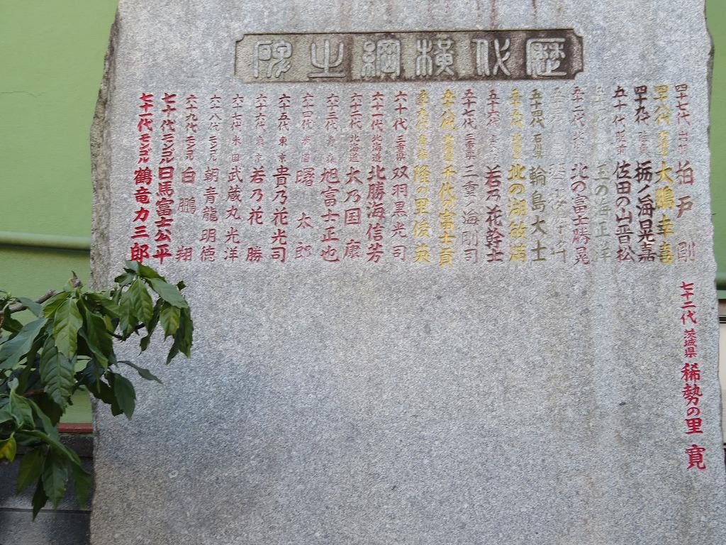 同上 横綱の碑の一部