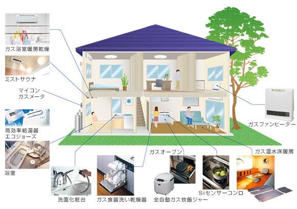イラスト出典:日本LPガス協会HP