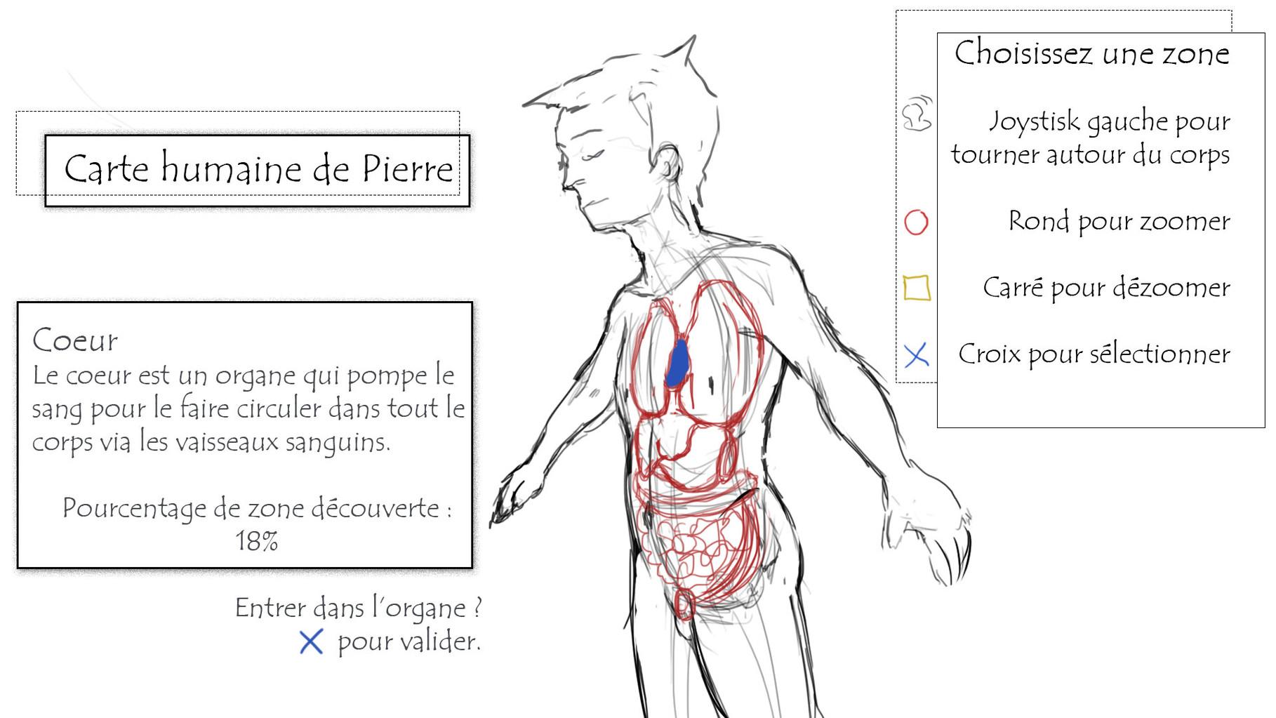 Meta Game - Body Map details