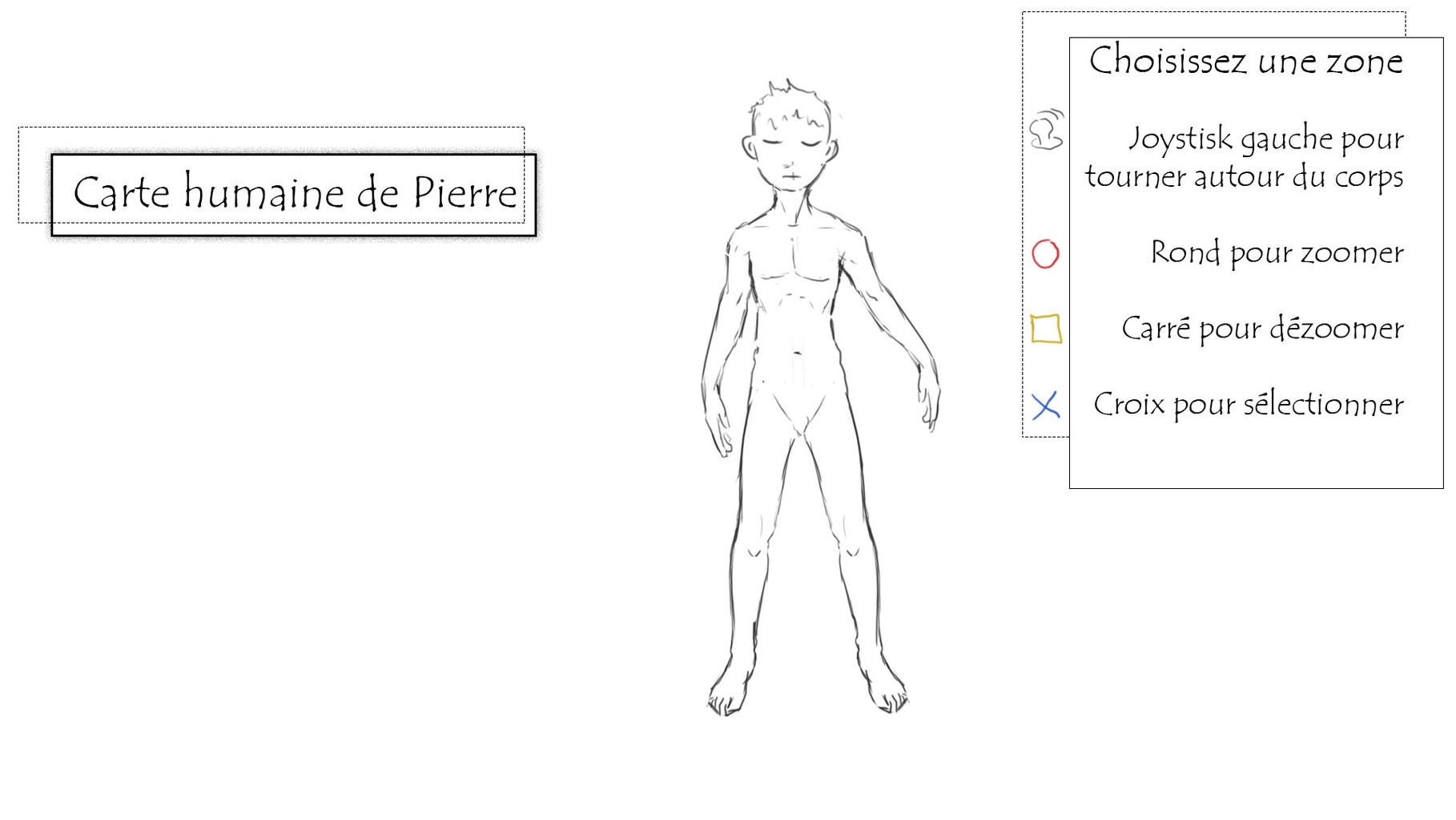 Meta Game - Body Map