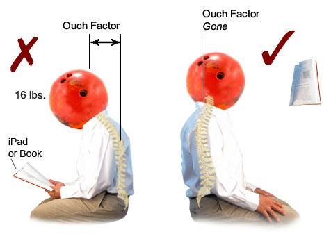 頭が前に出て背中が丸まっていくほど背骨に負担がかかります