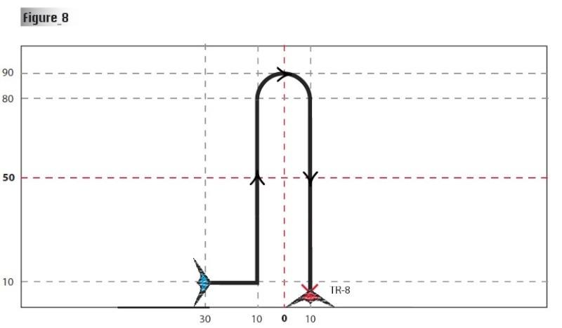 """Fig 8: le fameux et classique """"Jump/Posé"""", attention a bien le centrer dans la fenêtre car la sortie est décalée du centre."""