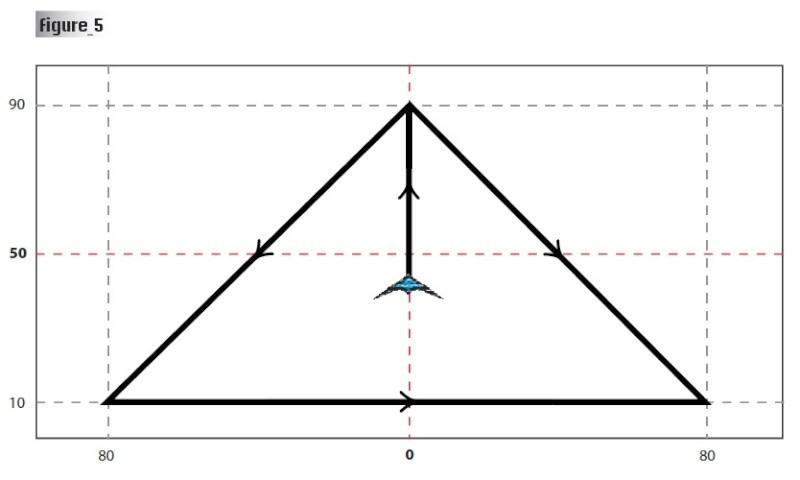 Fig 5: c'est une succession d'angles à 45°, bon ... une petite erreur s'est glissée au niveau des flèches, bref, il faudra commencer le triangle par le côté gauche.