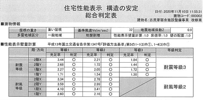 改修プランで住宅性能の表示での耐震等級チェックー耐震等級3級・耐風等級2級を確保