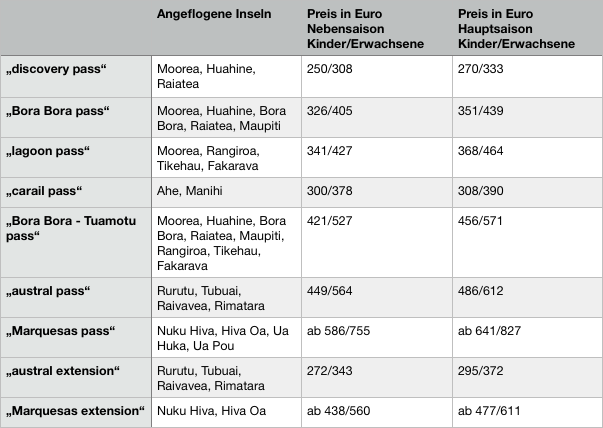 Flugpreise Südsee, Air Tahiti, Polynesien