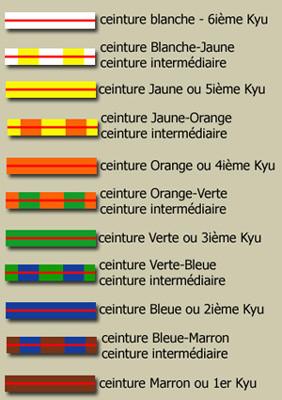 http://www.sunkarateclub.fr/54+les-ceintures.html