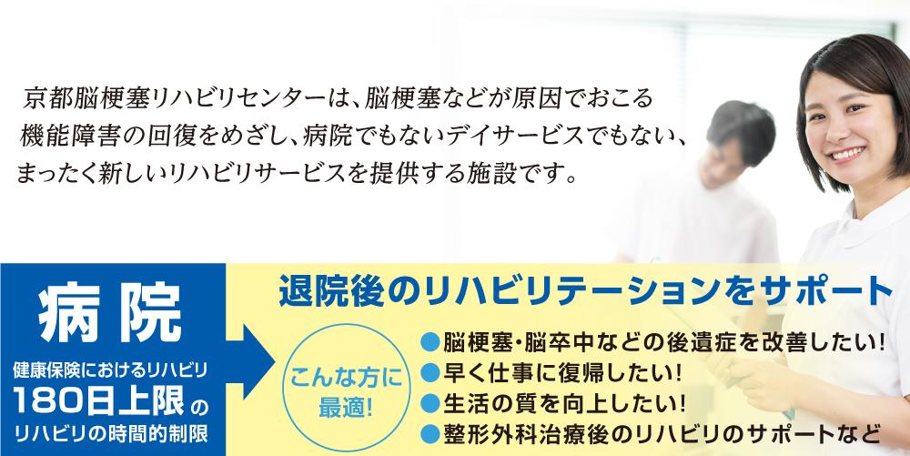 京都脳梗塞リハビリセンターは、脳梗塞などが原因でおこる機能障害の回復をめざし、病院でもないデイサービスでもない、まったく新しいリハビリサービスを提供する施設です。病院では健康保険におけるリハビリは180日上限のリハビリの時間的制限があります。京都脳梗塞リハビリセンター丹波口では退院後のリハビリテーションを サポートします。家族への負担をかけたくない 生活の質を向上したい