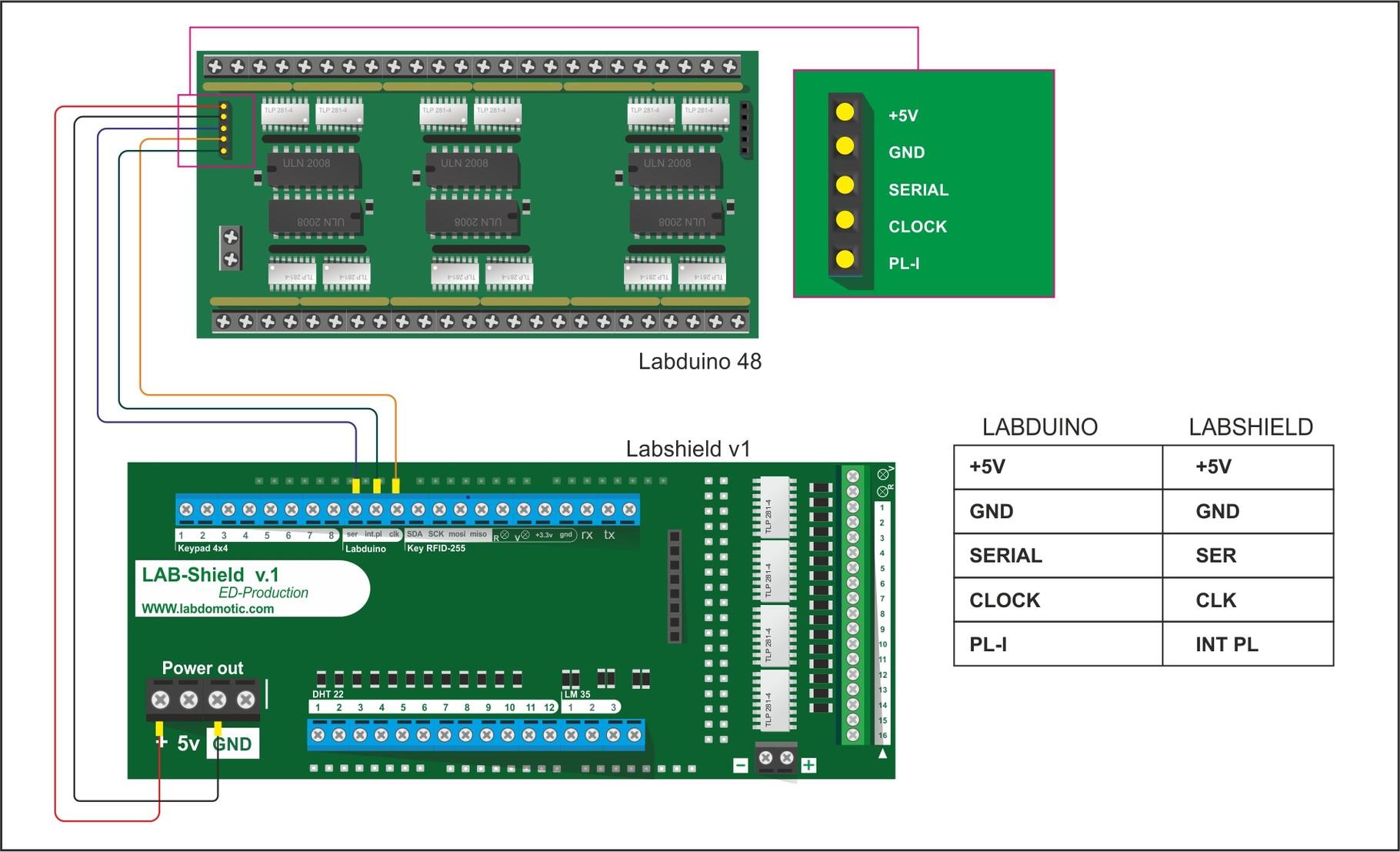 Schemi Elettrici App : Labshield schemi elettrici labdomotic progetto