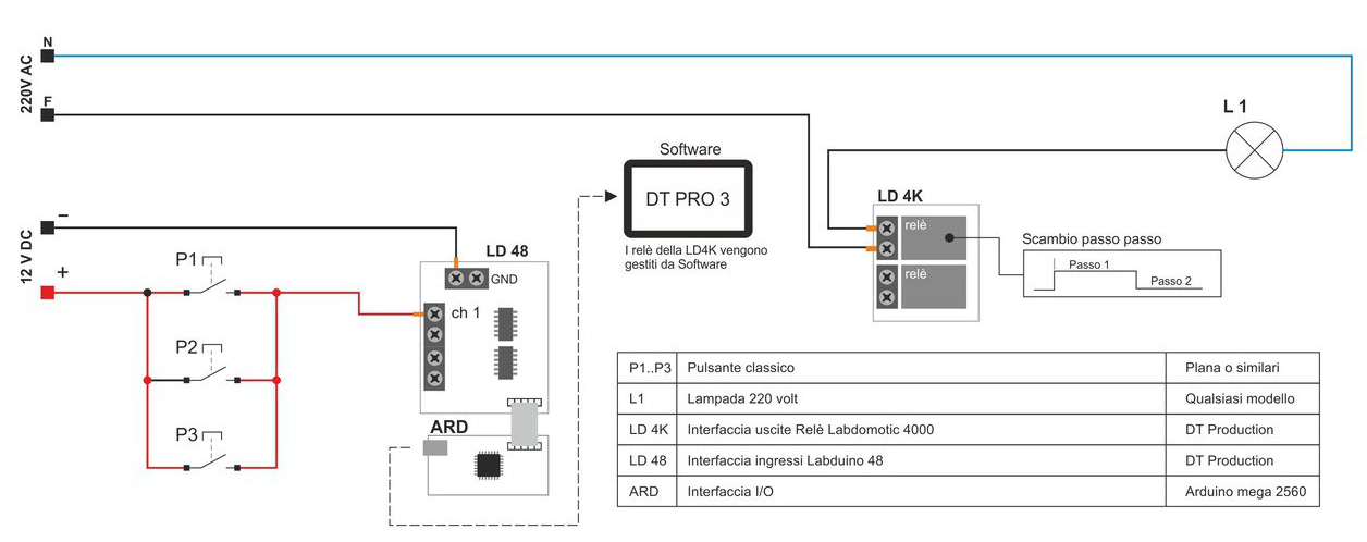 Schemi Elettrici Per Arduino : Schemi elettrici collegamento luci labdomotic
