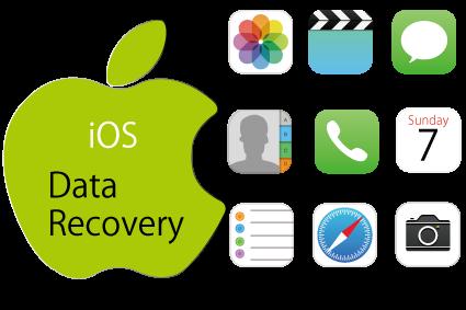 iOSのデータ復旧