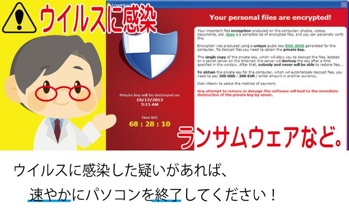ウイルス感染によるパソコンへのダメージ