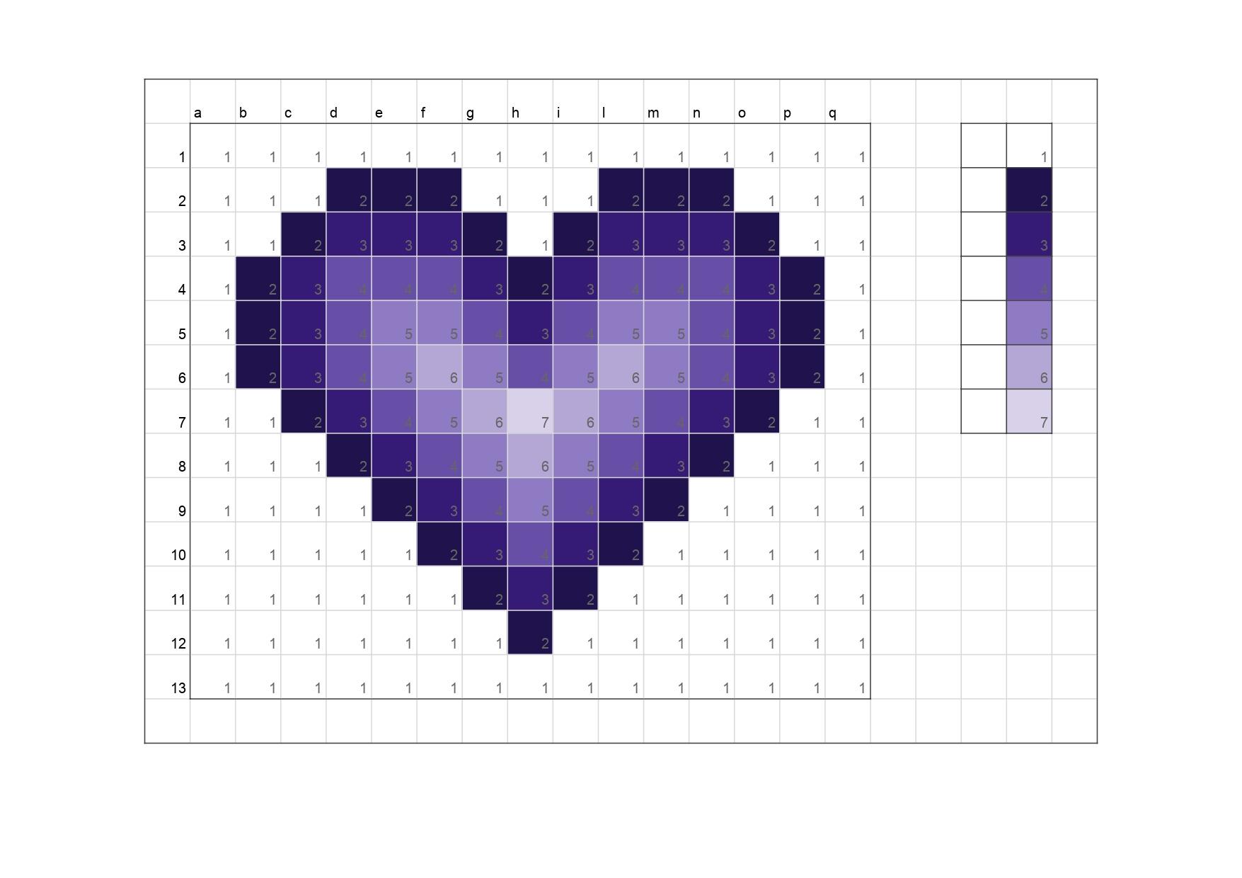 Pixel Art con Fogli Google