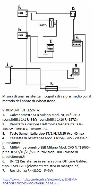 Schema di un laboratorio di fisica con l'utilizzo del tasto SAMAR ST/1