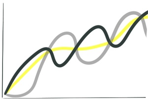Korrelationskoeffizient ETF