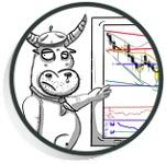 Technische Analyse