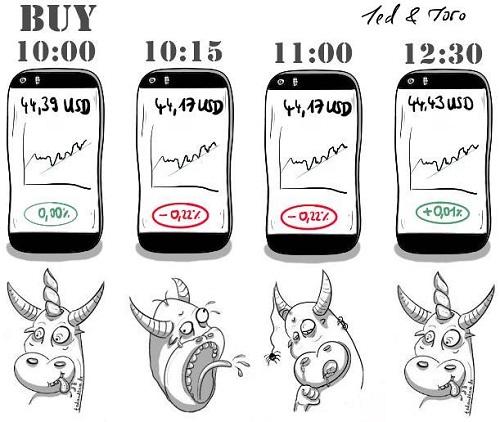 Emotionen an der Börse