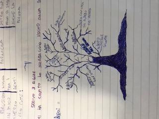 """/""""il cinese blu campane albero un albero magico; bellissimo da guardare!"""