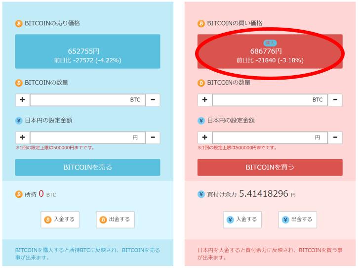 ビットコイン販売所の価格