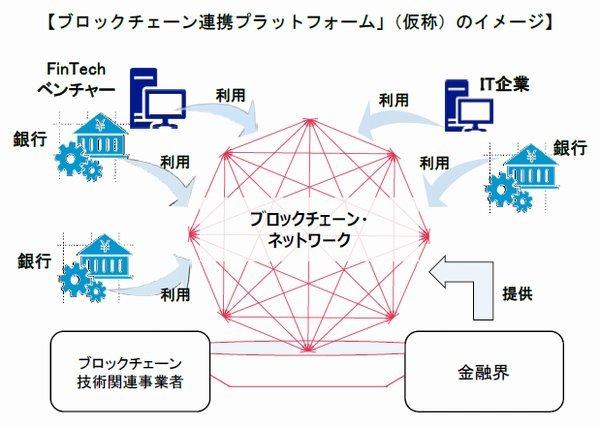 ブロックチェーン連携プラットフォームの基本構想