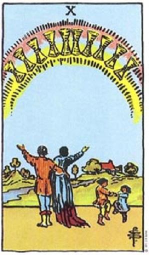 Diez de copas arcano menor baraja de tarot interpretación