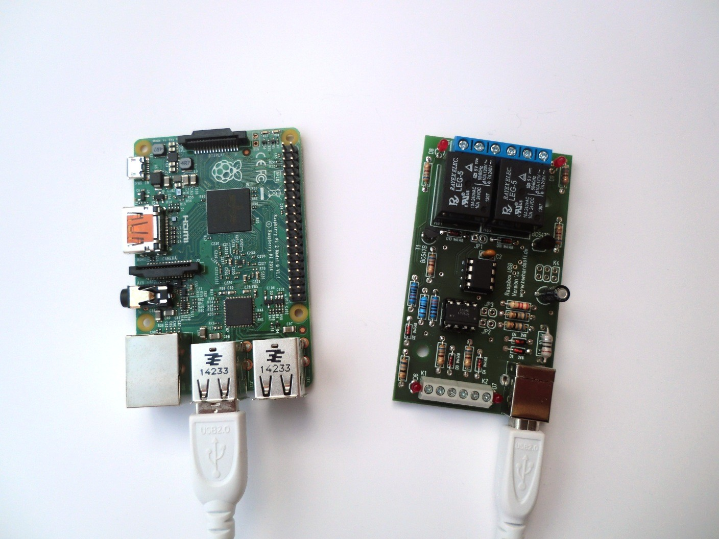 SimpliBox IO combined with Raspberry Pi
