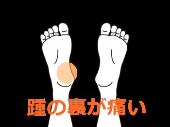 裏 痛い の と 足 歩く