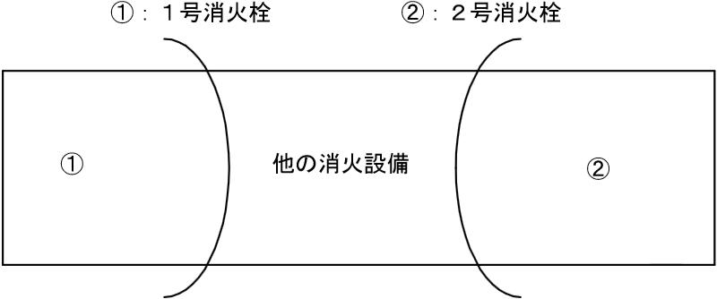 同一階の設置個数が2以上であり、 (ア)及び(イ)以外の場合