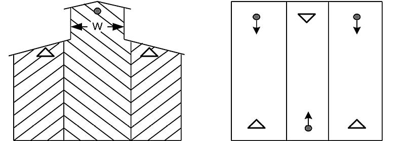 越屋根を有する傾斜形天井等の光電式分離型感知器の設置例