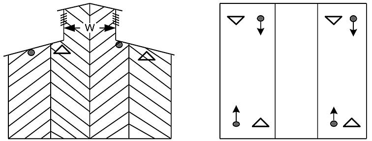 図2-1-16 越屋根を有する傾斜形天井等の光電式分離型感知器の設置例