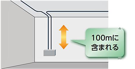 空気管式は検出器までの長さも全長に含む