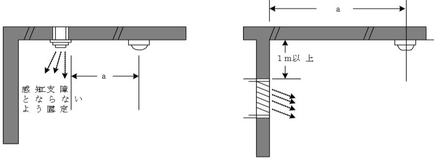 空気吹き出し口と感知器との離隔距離
