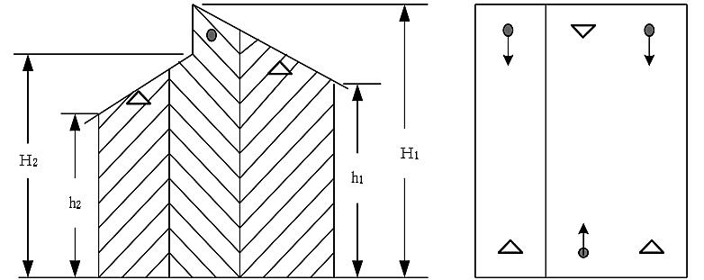 差掛形天井等の光電式分離型感知器の設置例