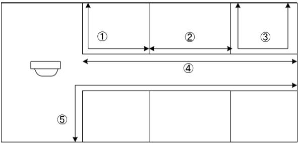 間仕切壁等の開口部の割合を算定する壁の例