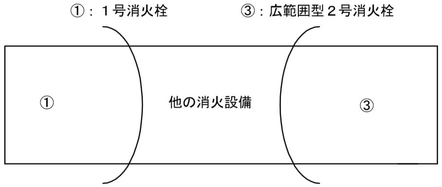 同一階の設置個数が2以上であり、(ア)、(イ)及び(ウ)以外の場合