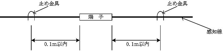 端子部分の定温式感知線型感知器の固定方法