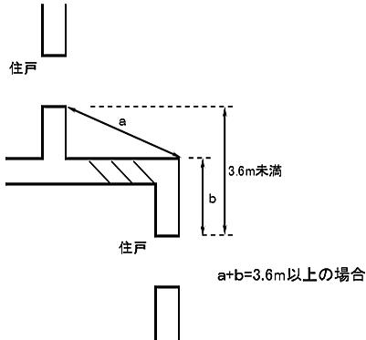 上下に位置する住戸等の場合における外壁に面する開口部