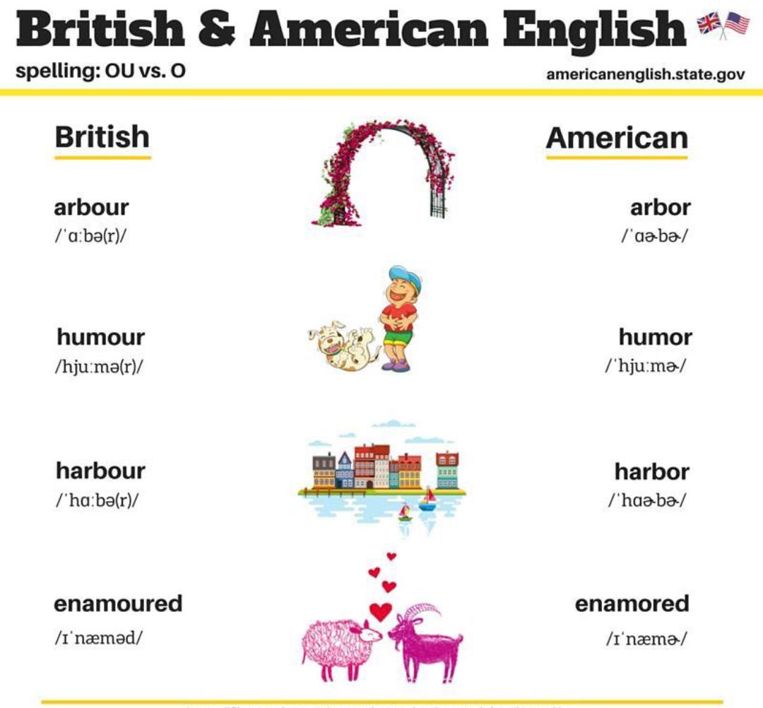 en image  les nuances entre l u0026 39 anglais britannique et l