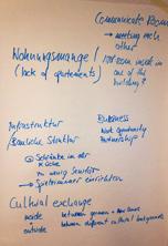 11.02.16. Nachbarschafts-Workshop