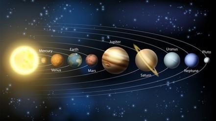 Sonnensystem maßstabsgetreu