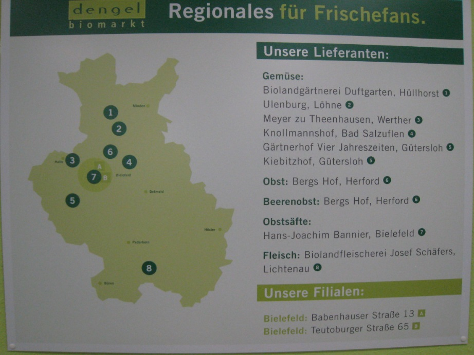 "Eigene Definition der ""Region"""