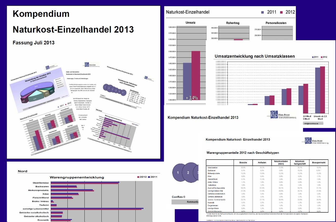 ... und eine Vielzahl an Grafiken, Tabellen und Auswertungen.