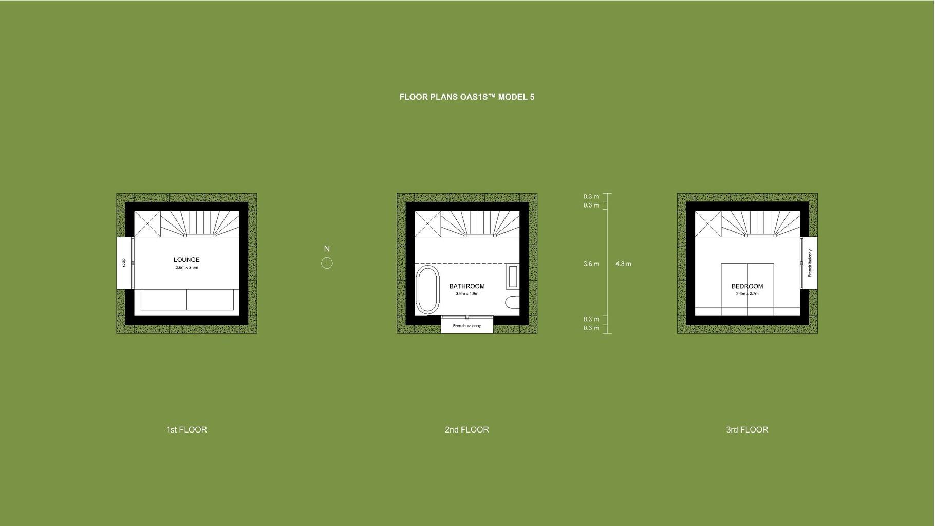 Visual OAS1S™: Model 5 for ecoresorts with cabana-like hotelsuite treevillas.