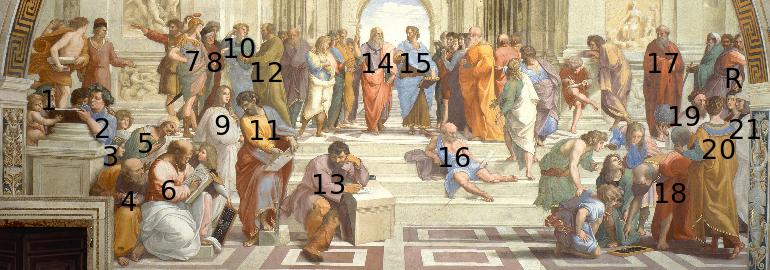 1 : Zénon de Cition, 2 : Épicure, 3 : Frédéric II de Mantoue ? 4 : Boèce ou Anaximandre ou Empédocle ? 5 : Averroès, 6 : Pythagore, 7 : Alcibiade ou Alexan