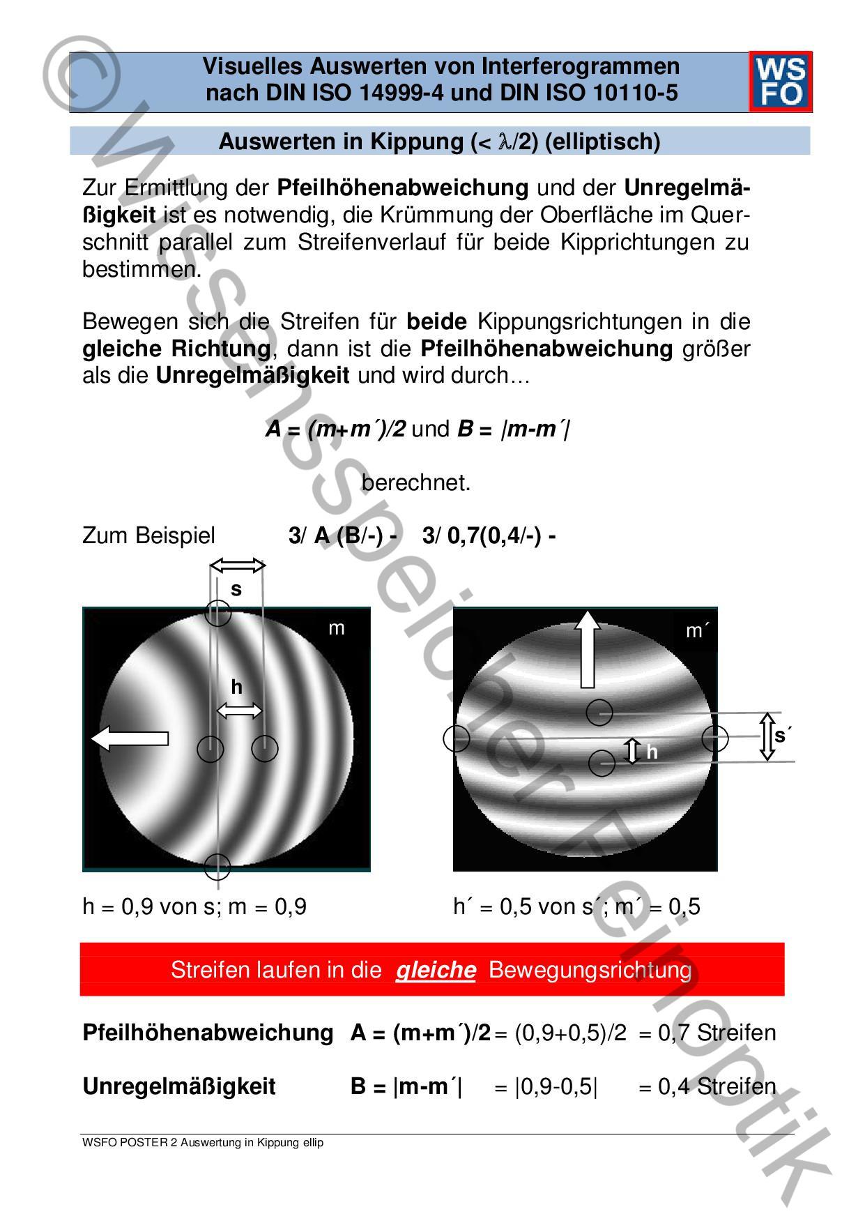 Poster 02: Kippung elliptisch